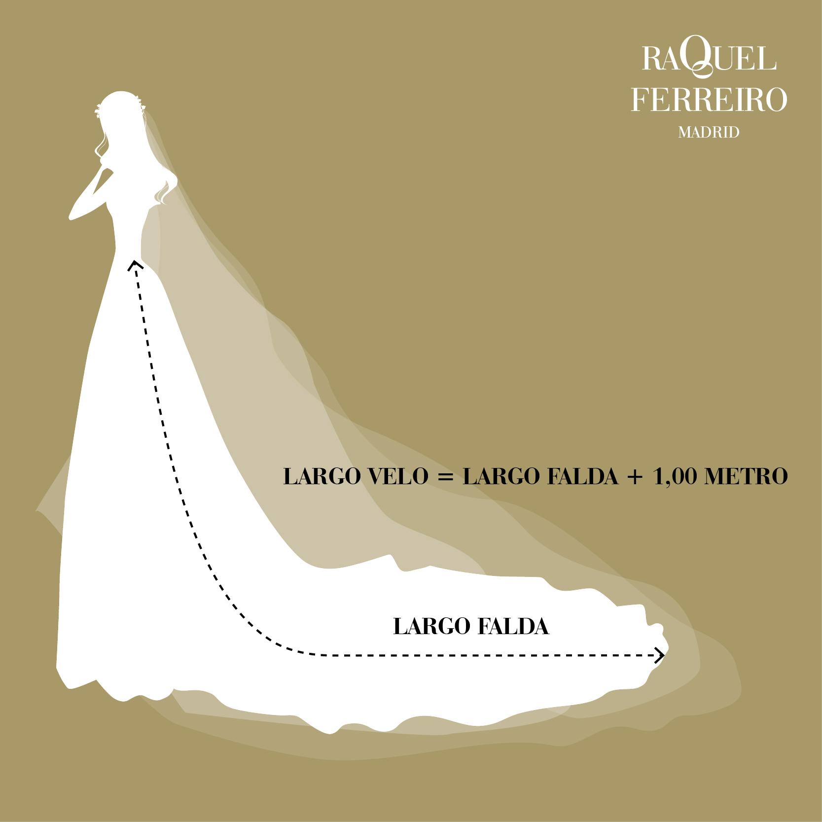 Guía de Medidas de los Velos a medida creados y diseñador por Raquel Ferreiro